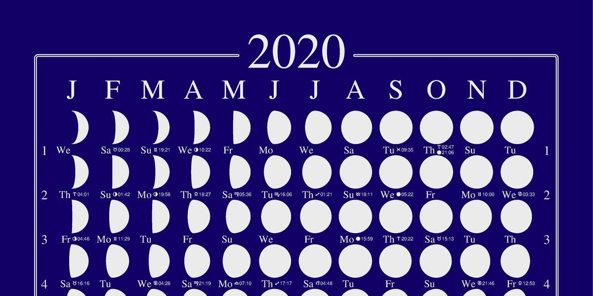 Holdnaptár 2020